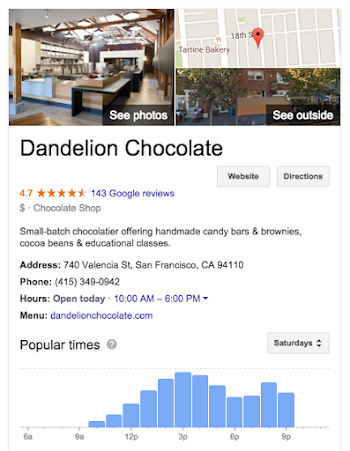 sample knowledge panel on Google for Dandelion Chocolate